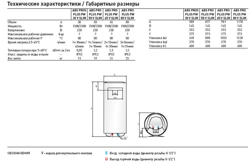 для Nokia E71 TV,
