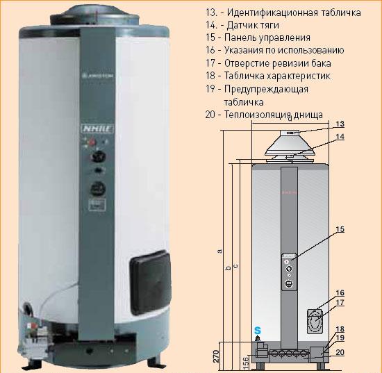 Газовые водонагреватели Neva - Все инструменты - Инструкция газового водонагревателя.