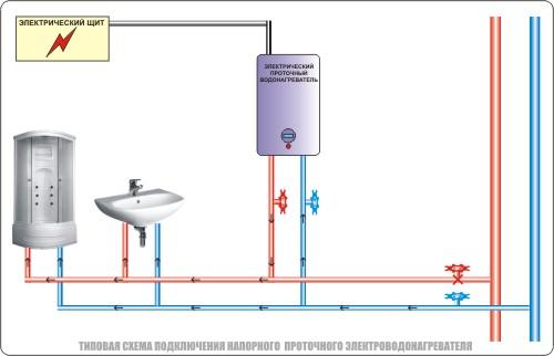 водонагревателя: